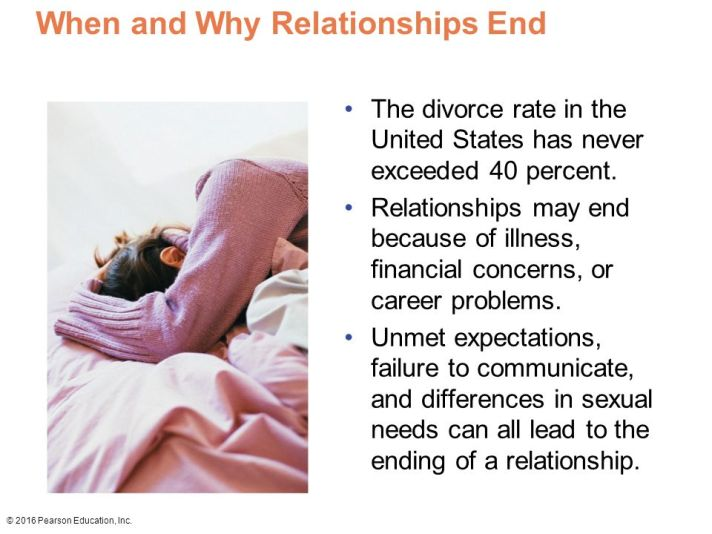When+and+Why+Relationships+End